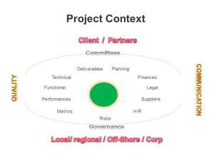 2015 05 30 - Project Perimeter uk