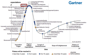 2015 05 31 - Gartner Big Data