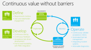devops-barriers_1c41b571
